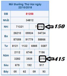 soi cầu phân tích xsmb ngày 23/10 chuẩn xác