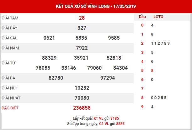 dự đoán xsvl ngày 24/05/2019