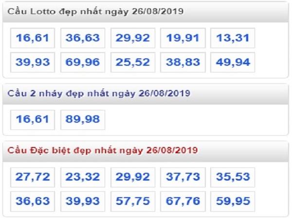 Nhận định thống kê kqxsmb ngày 26/08 chuẩn