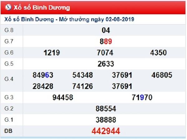 Soi cầu kết quả xổ số bình dương ngày 09/08 tỷ lệ trúng rất cao