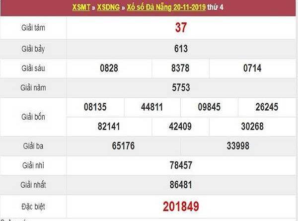 Soi cầu bạch thủ kqxs đà nẵng ngày 23/11 chuẩn 100%