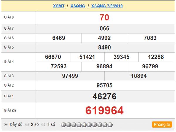 Con số may mắn dự đoán kqxsqn ngày 15/11 chuẩn