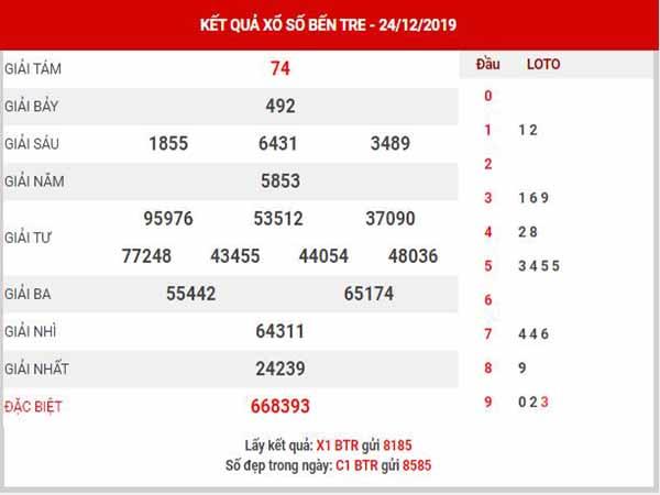 Phân tích XSBTR ngày 31/12/2019
