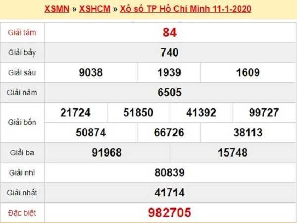 Tổng hợp phân tích chốt kqxshcm ngày 13/01 chuẩn