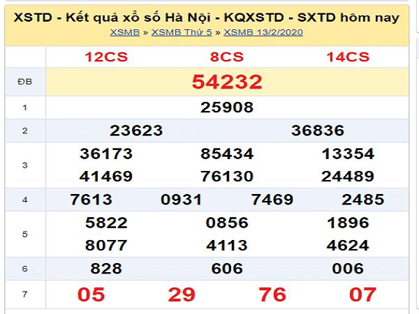 Nhận định KQXSMB ngày 17/02 chuẩn xác
