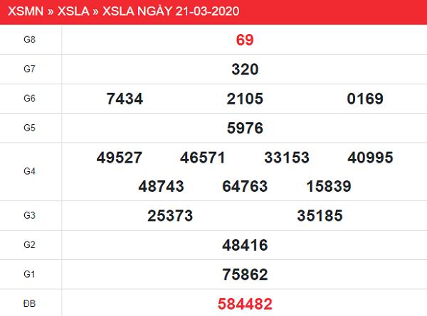 XSLA-21-3-min