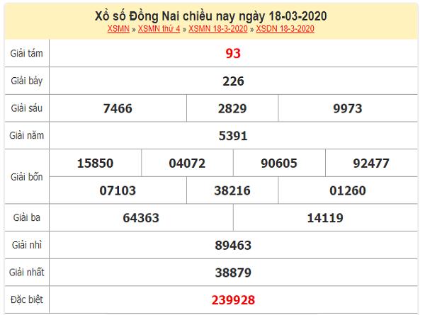 xo-so-Dong-Nai-ngay-18-3-2020-min
