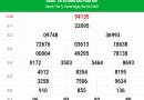 SXMB ngày 27/3/2020 – Dự đoán chính xác kết quả XSMB thứ 6