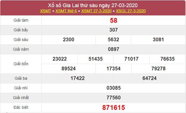 Phân tích XSGL 24/4/2020 - KQXS Gia Lai hôm nay
