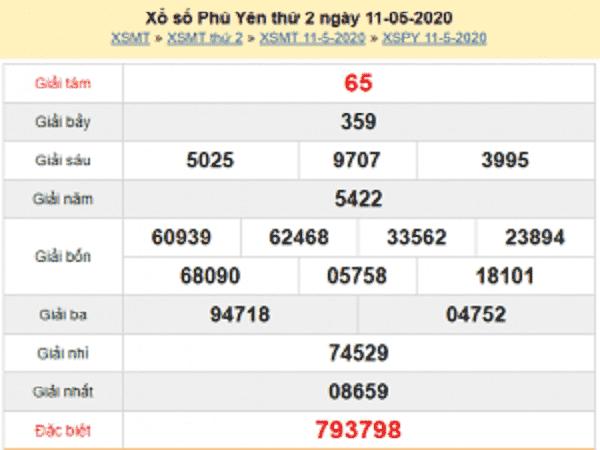 Soi cầu KQXSPY- Xổ số phú yên thứ 2 ngày 18/05 tỷ lệ trúng cao