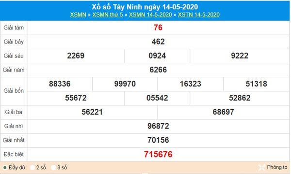 Dự đoán XSTN 21/5/2020 - KQXS Tây Ninh thứ 5 hôm nay