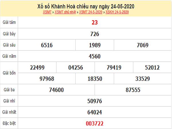ket-qua-xo-so-Khanh-Hoa-ngay-24-5-2020-min