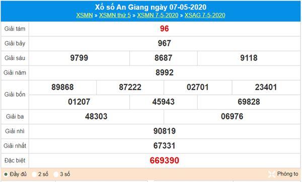 Soi cầu KQXS An Giang 14/5/2020 - KQXSAG hôm nay