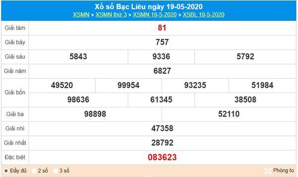 Soi cầu XSBL 26/5/2020, chốt KQXS Bạc Liêu chuẩn xác