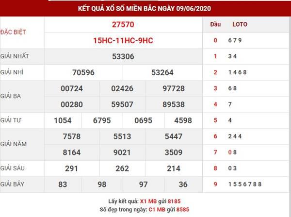 Dự đoán kết quả SXMB thứ 4 ngày 10-6-2020