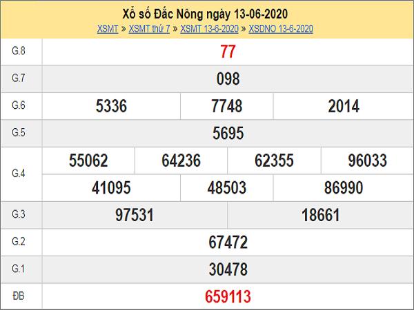 ket-qua-xo-so-dac-nong-13-6-2020-min
