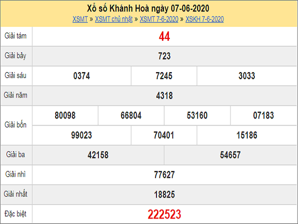 Dự đoán xổ số Khánh Hòa 10-06-2020
