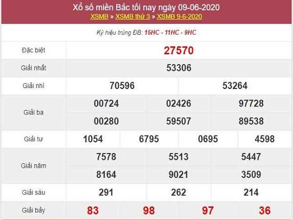 Bảng KQXSMB- Nhận định xổ số miền bắc ngày 10/06 hôm nay