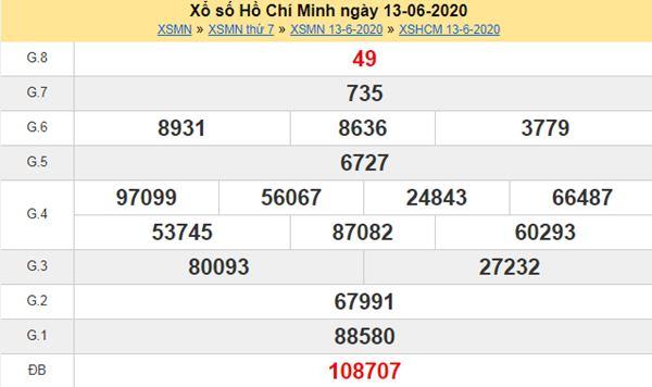 Thống kê XSHCM 15/6/2020 chốt KQXS Hồ Chí Minh thứ 2
