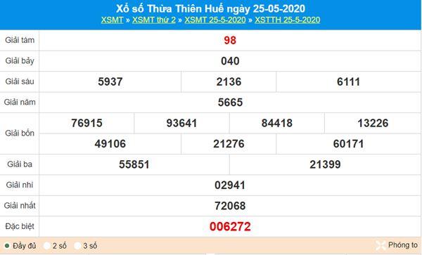 Thống kê XSTTH 1/6/2020 - KQXS Thừa Thiên Huế thứ 2