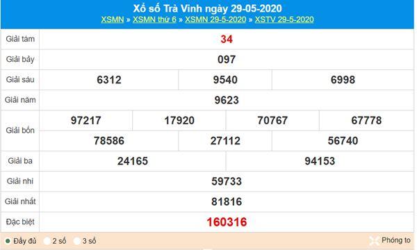 Thống kê XSTV 5/6/2020 chốt KQXS Trà Vinh thứ 6