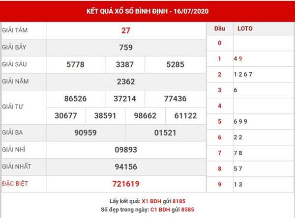 Soi cầu kết quả SX Bình Định thứ 5 ngày 23-7-2020