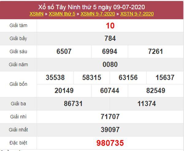 Soi cầu XSTN 16/7/2020 chốt lô số đẹp Tây Ninh thứ 5
