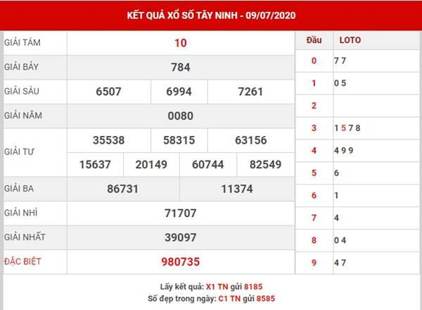 Thống kê SX Tây Ninh thứ 5 ngày 16-7-2020
