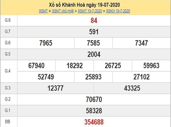 Dự đoán xổ số Khánh Hòa 22-07-2020