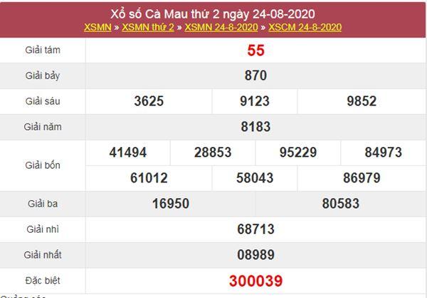 Phân tích XSCM 31/8/2020 chốt KQXS Cà Mau thứ 2