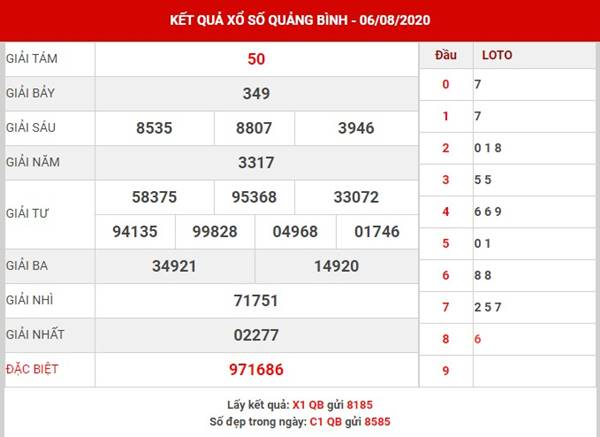 Soi cầu KQXS Quảng Bình thứ 5 ngày 13-8-2020