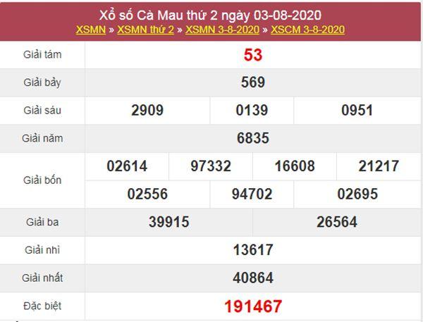 Thống kê XSCM 10/8/2020 chốt KQXS Cà Mau thứ 2