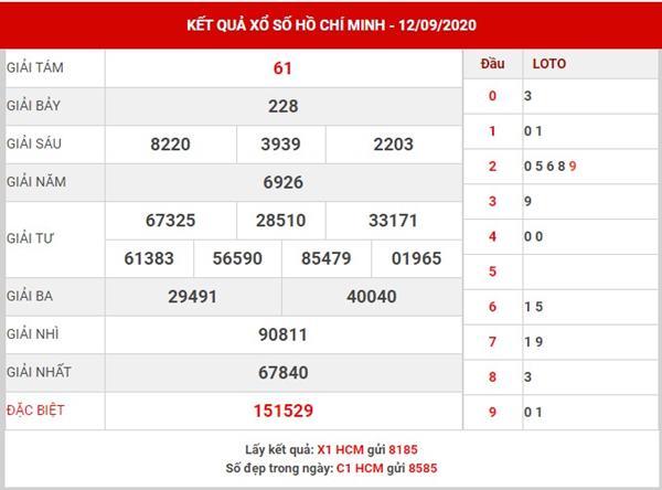 Soi cầu kết quả SX Hồ Chí Minh thứ 2 ngày 14-9-2020