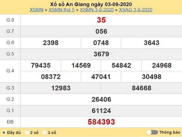 Soi cầu KQXSAG- xổ số an giang ngày 10/09/2020 tỷ lệ trúng cao