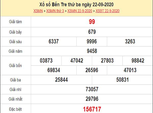 Dự đoán XSBT 29/9/2020
