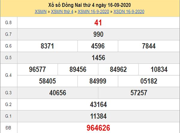Phân tích KQXSDN ngày 23/09/2020- xổ số đồng nai thứ 4 chuẩn xác