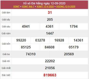 Phân tích XSDNG 16/9/2020 thứ 4 cùng chuyên gia