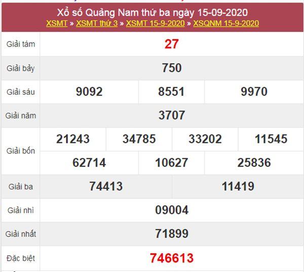 Phân tích XSQNM 22/9/2020 chốt số Quảng Nam siêu chuẩn