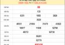 Phân tích KQXSBL ngày 27/10/2020- xổ số bạc liêu tỷ lệ trúng cao
