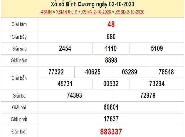 Dự đoán xổ số Bình Dương 09-10-2020