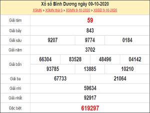 Dự đoán xổ số Bình Dương 16-10-2020