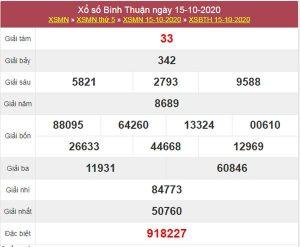 Nhận định KQXS Bình Thuận 22/10/2020 thứ 5 chính xác nhất