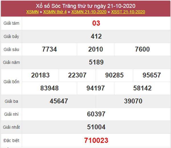 Soi cầu XSST 28/10/2020 chốt lô bạch thủ Sóc Trăng thứ 4