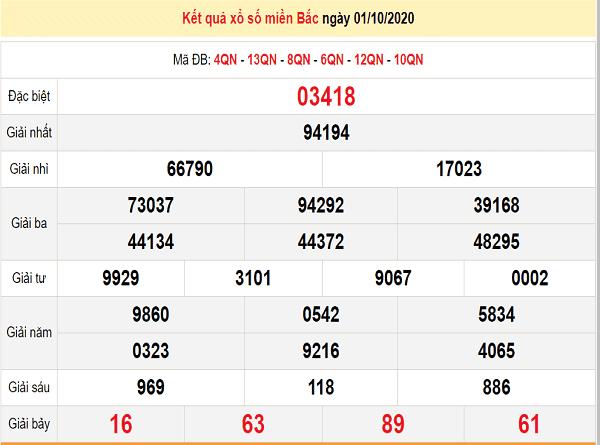 Thống kê KQXSMB ngày 02/10/2020- xổ số miền bắc chuẩn xác