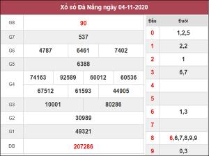 Soi cầu XSDN ngày 11/11/2020- xổ số đà nẵng chuẩn xác