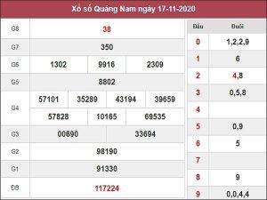 Dự đoán xổ số Quảng Nam 24-11-2020