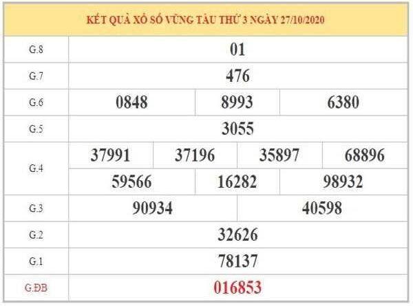 Thống kê KQXSVT ngày 03/11/2020- xổ số vũng tàu chi tiết