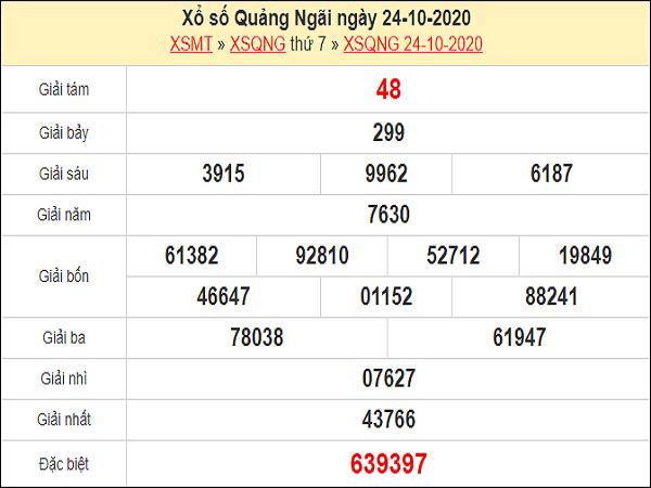 Nhận định XSQNG 31/10/2020