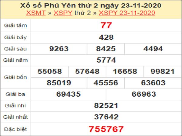 Phân tích XSPY ngày 30/11/2020- xổ số phú yên