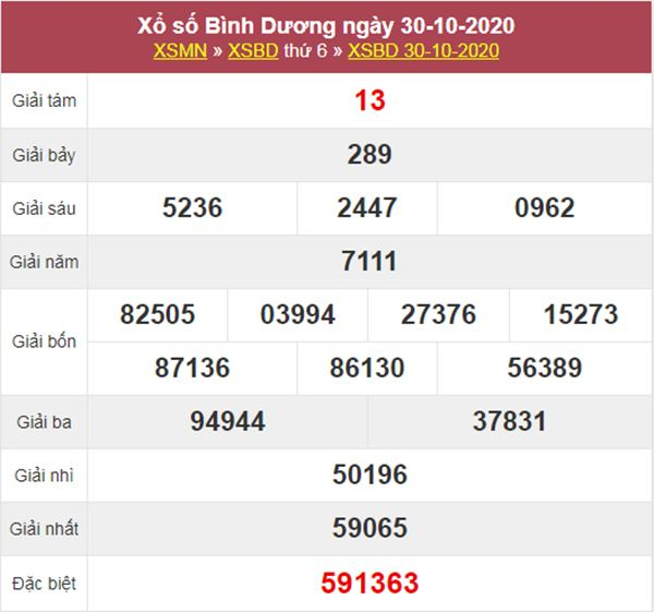 Phân tích XSBD 6/11/2020 chốt KQXS Bình Dương thứ 6